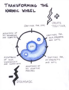 karmic wheel 3